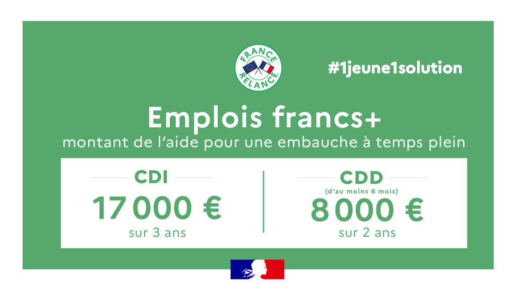 Emplois Francs +